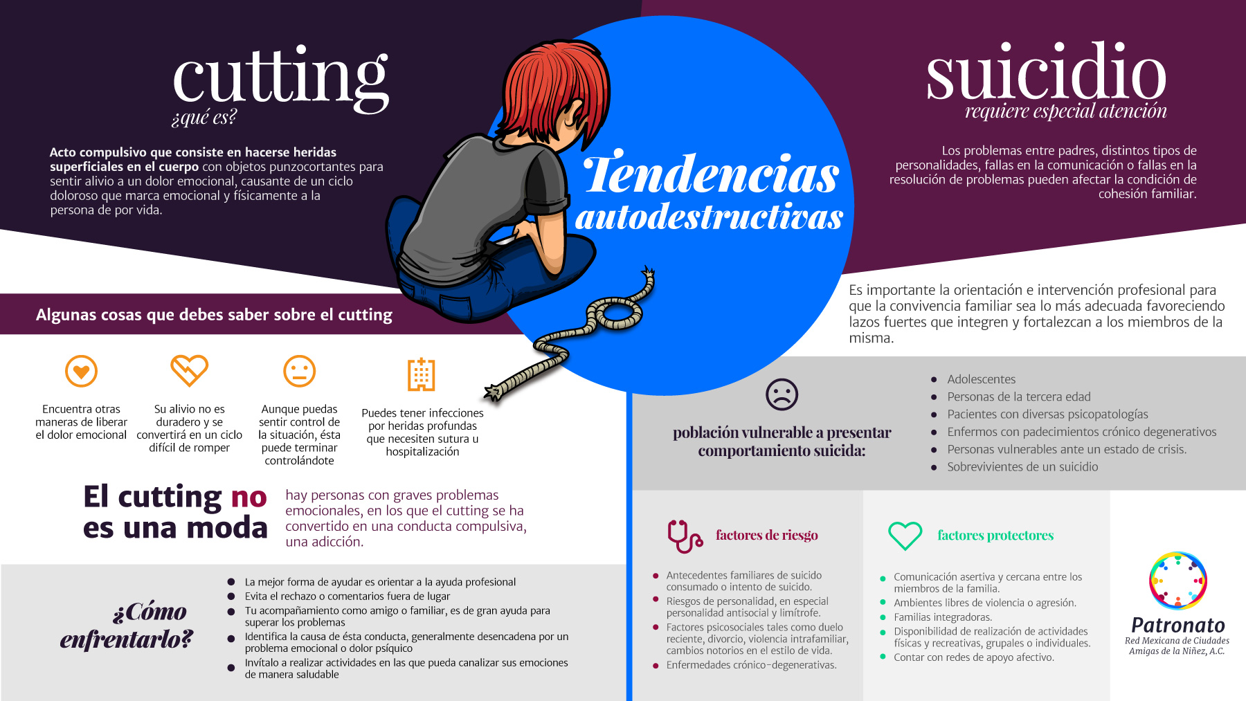 Tendencias Autodestructivas   Patronato Red Mexicana de
